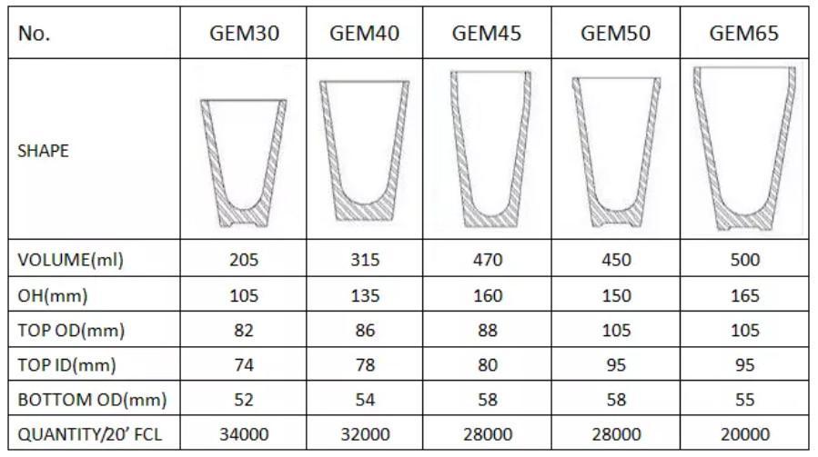 Керамические тигли различной формы