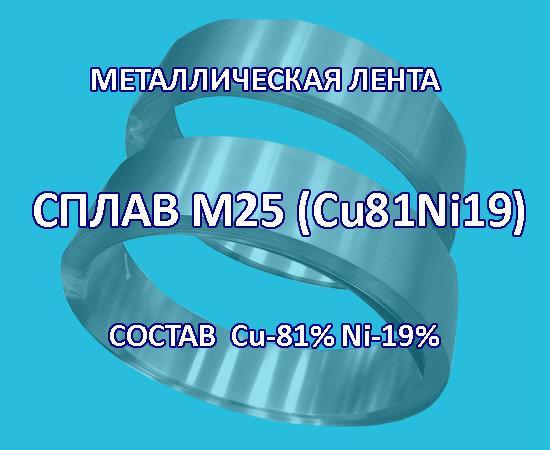 Металлическая лента, сплав медь 81% никель 19%