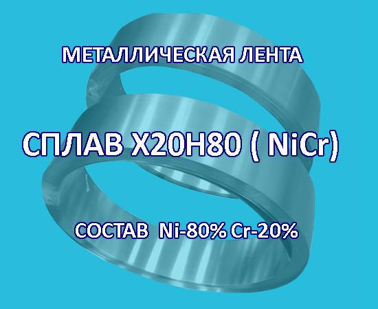 Металлические ленты, сплав никель 80% хром 20%